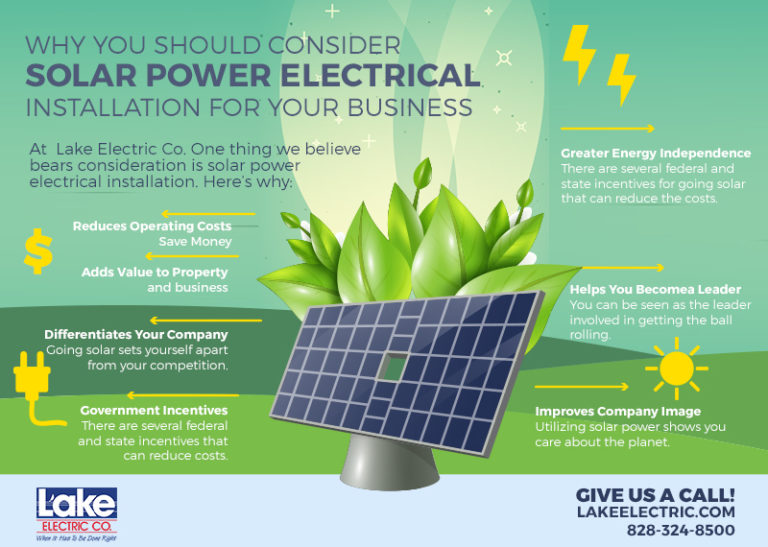 Solar power electrical installation tips for your business