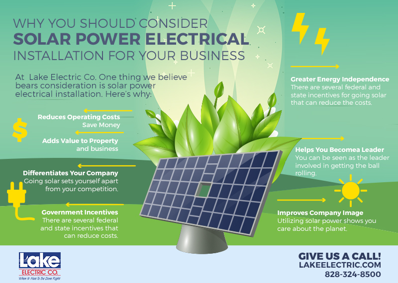 Why You Should Consider Solar Power Electrical Installation for Your Business [infographic]